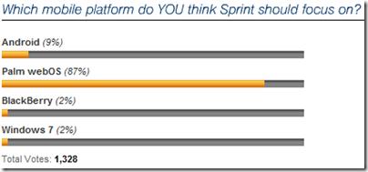 Sprint-poll1